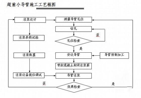 眉山自进式贝博APP体育官网